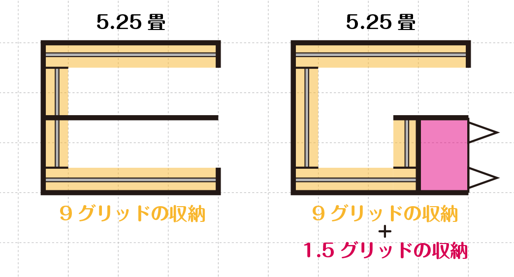 同じ5.25畳でも収納レイアウトで収納力は変わる