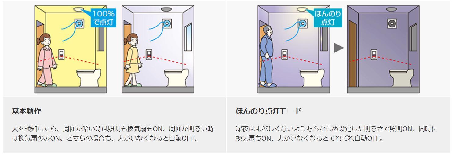 アドバンスシリーズ:[トイレ壁取付]かってにスイッチ(換気扇連動・ほんのり点灯モード対応)