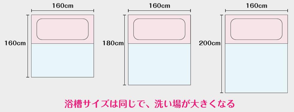 浴室のサイズ