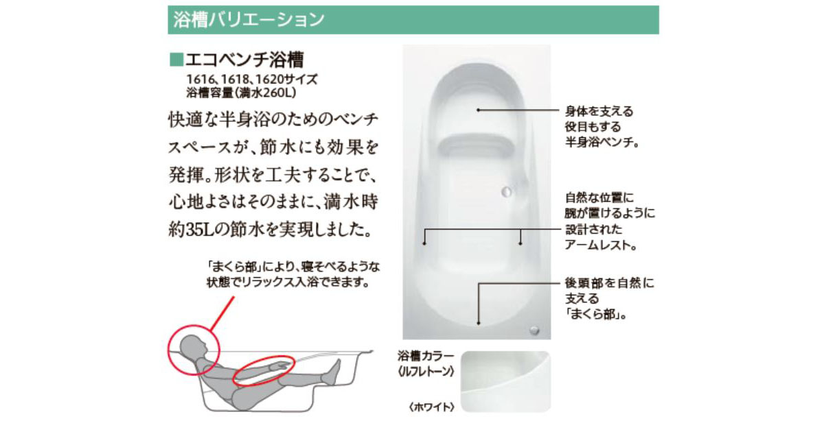 標準の浴槽はベンチタイプ