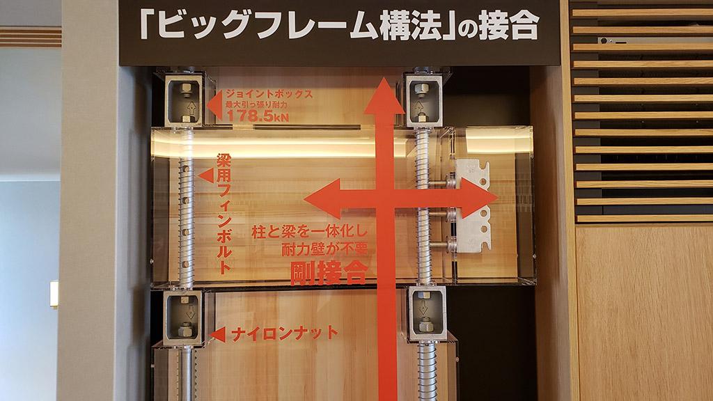 ビッグフレーム構法の展示場資料