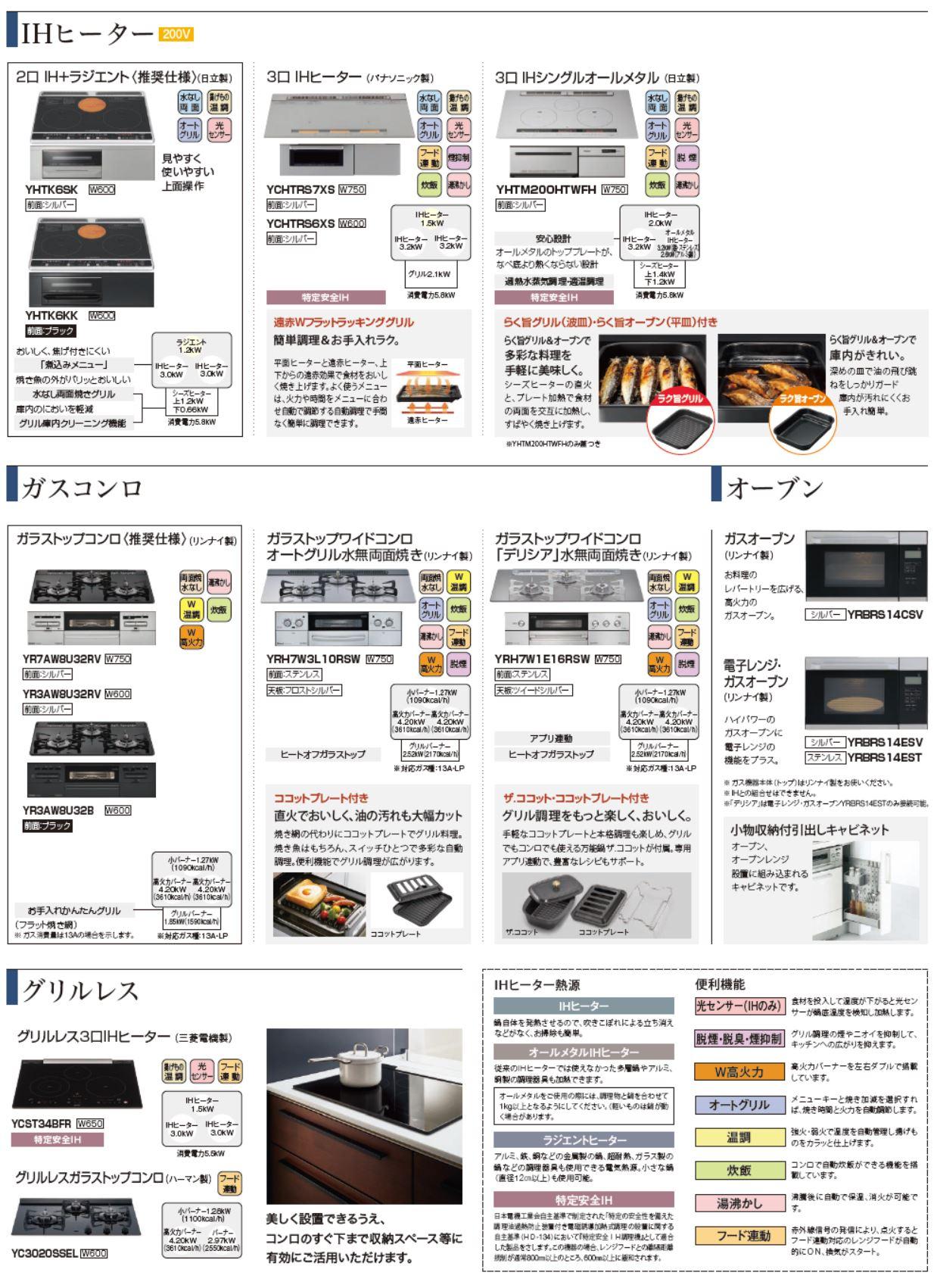 住友林業標準の調理機器(トクラスの例)