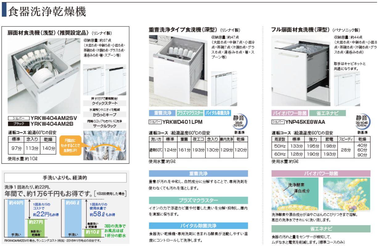 住友林業標準の食器洗浄乾燥機(トクラスの例)